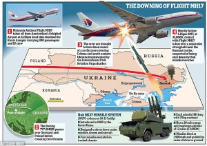 MH17-plane-crash